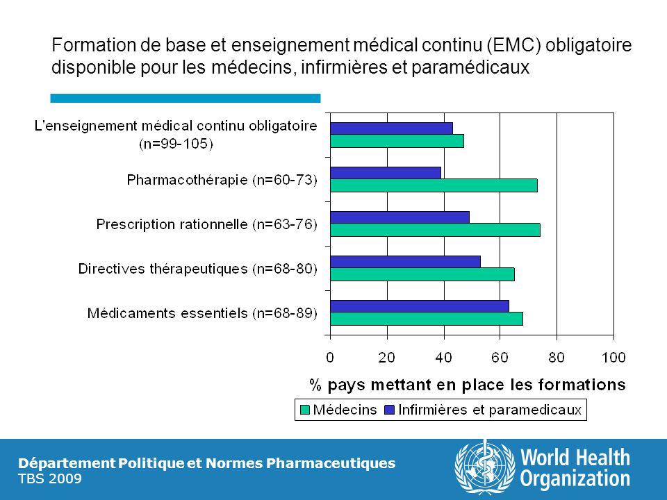 Département Politique et Normes Pharmaceutiques TBS 2009 Formation de base et enseignement médical continu (EMC) obligatoire disponible pour les médec
