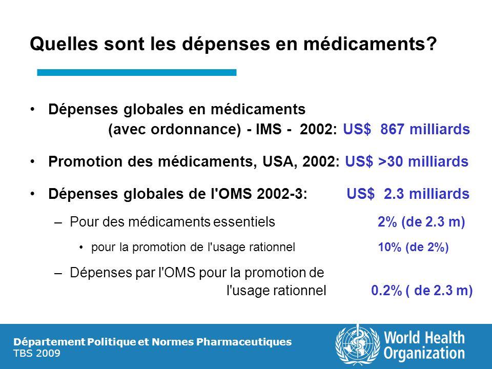 Département Politique et Normes Pharmaceutiques TBS 2009 Quelles sont les dépenses en médicaments? Dépenses globales en médicaments (avec ordonnance)