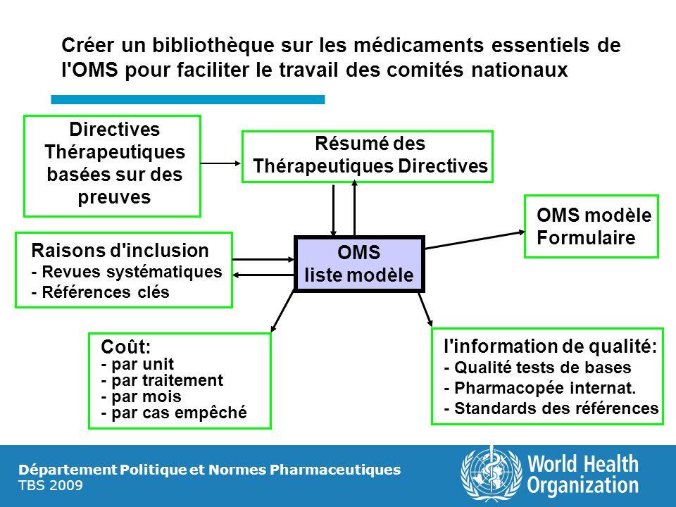 Département Politique et Normes Pharmaceutiques TBS 2009 Créer un bibliothèque sur les médicaments essentiels de l'OMS pour faciliter le travail des c