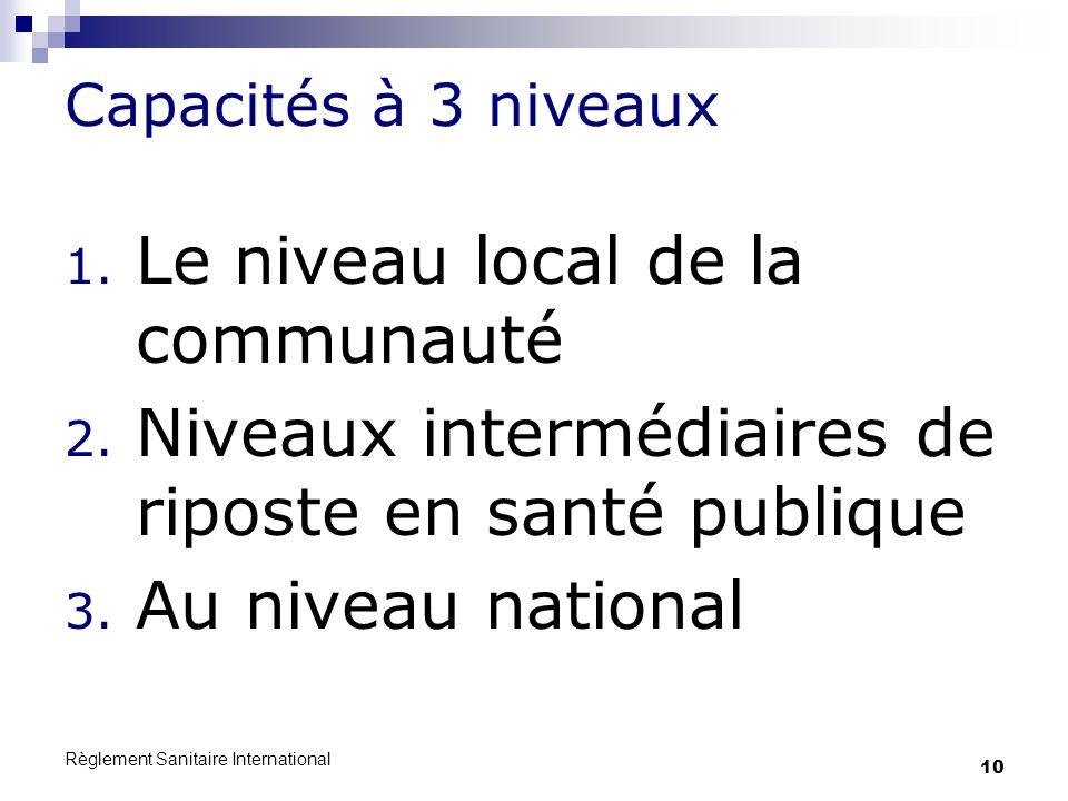Règlement Sanitaire International 10 Capacités à 3 niveaux 1. Le niveau local de la communauté 2. Niveaux intermédiaires de riposte en santé publique