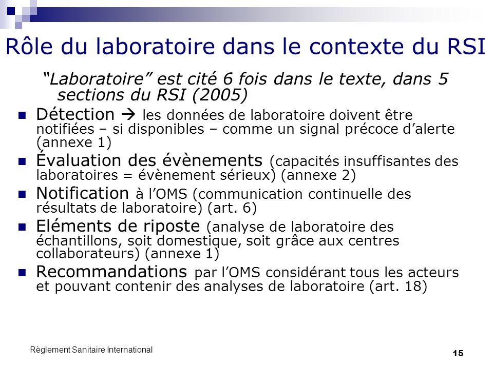 Règlement Sanitaire International 15 Rôle du laboratoire dans le contexte du RSI Laboratoire est cité 6 fois dans le texte, dans 5 sections du RSI (20
