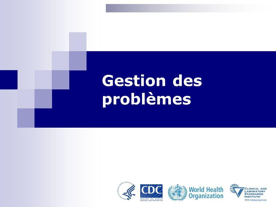 1 Gestion des problèmes - Module 14 Gestion des problèmes
