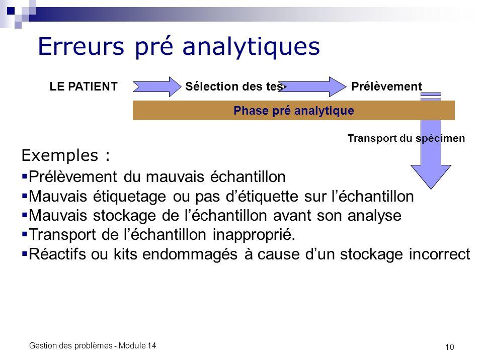 10 Gestion des problèmes - Module 14 LE PATIENT Sélection des testsPrélèvement Phase pré analytique Erreurs pré analytiques Exemples : Prélèvement du