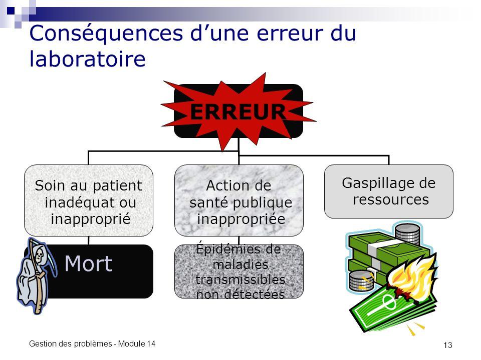 13 Gestion des problèmes - Module 14 Conséquences dune erreur du laboratoire Soin au patient inadéquat ou inapproprié Action de santé publique inappropriée Gaspillage de ressources Mort Épidémies de maladies transmissibles non détectées ERREUR