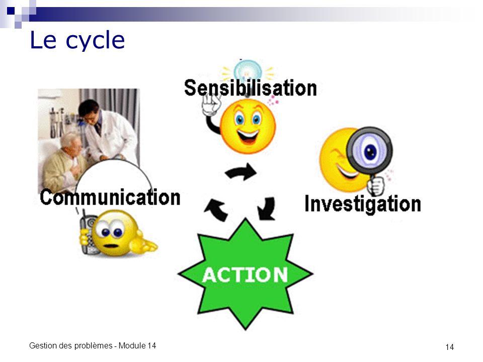 14 Gestion des problèmes - Module 14 Le cycle