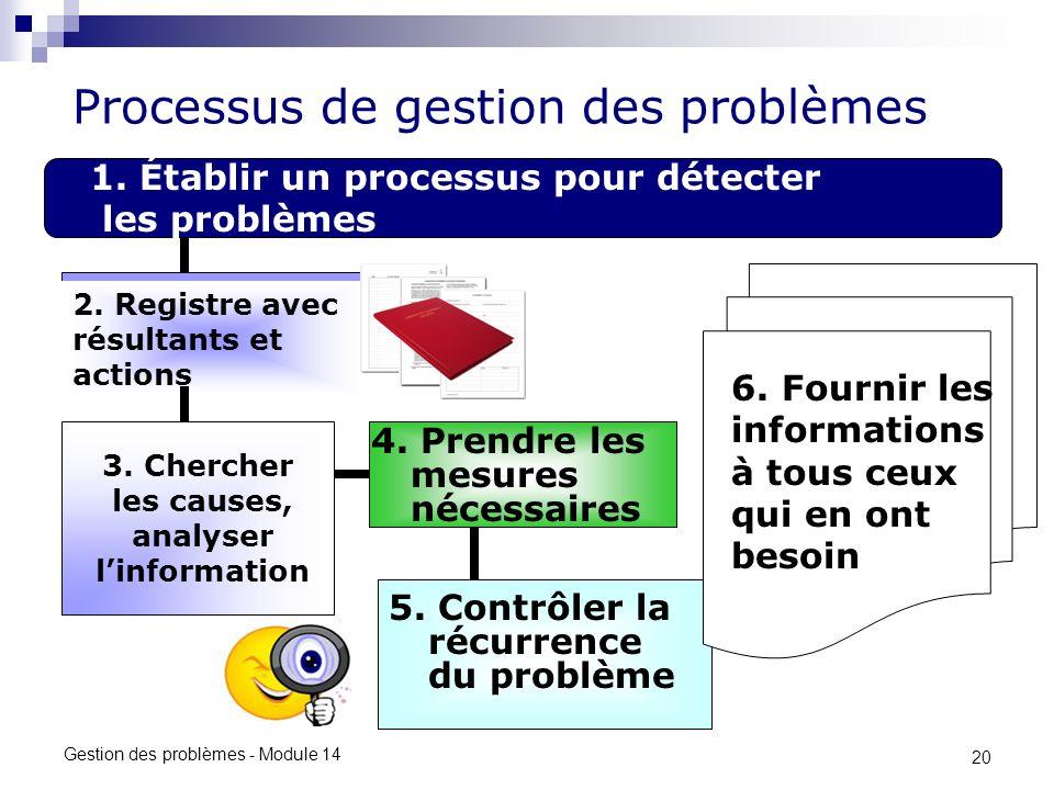 20 Gestion des problèmes - Module 14 Processus de gestion des problèmes 3. Chercher les causes, analyser linformation 1. Établir un processus pour dét