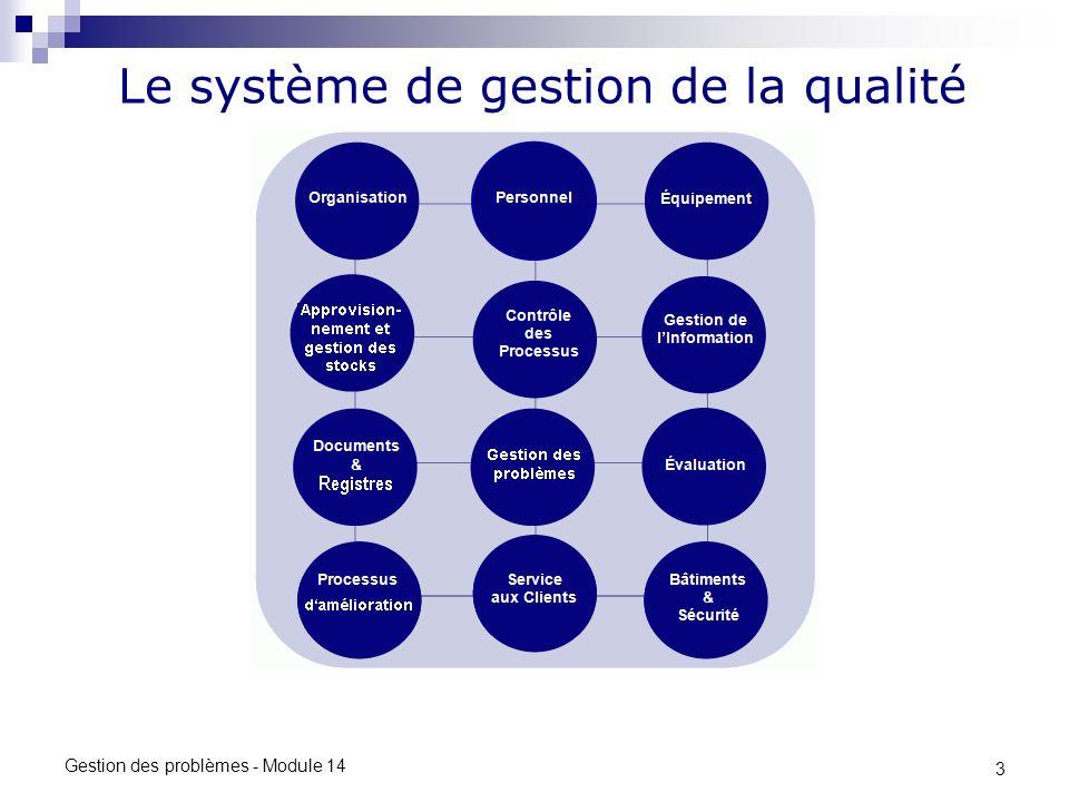 3 Gestion des problèmes - Module 14 Le système de gestion de la qualité