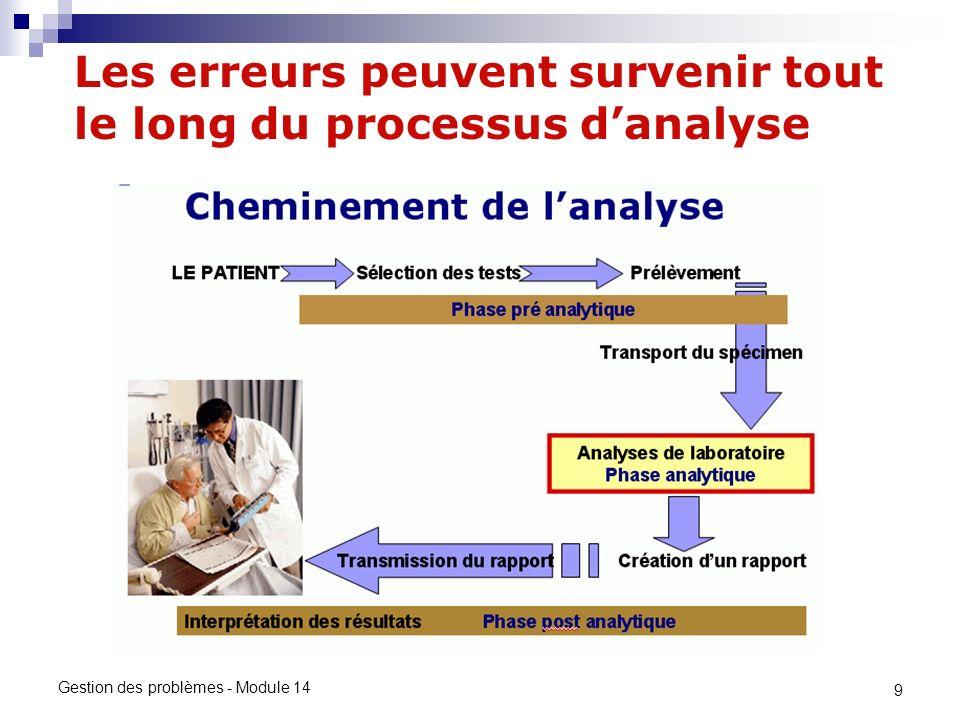 9 Gestion des problèmes - Module 14 Les erreurs peuvent survenir tout le long du processus danalyse