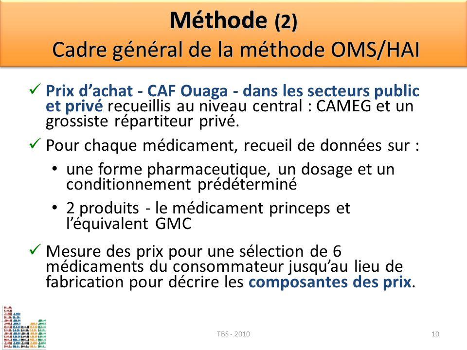 Prix dachat - CAF Ouaga - dans les secteurs public et privé recueillis au niveau central : CAMEG et un grossiste répartiteur privé. Pour chaque médica