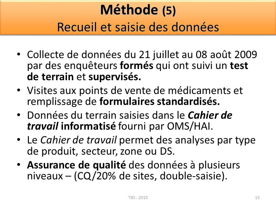 Méthode (5) Recueil et saisie des données Collecte de données du 21 juillet au 08 août 2009 par des enquêteurs formés qui ont suivi un test de terrain