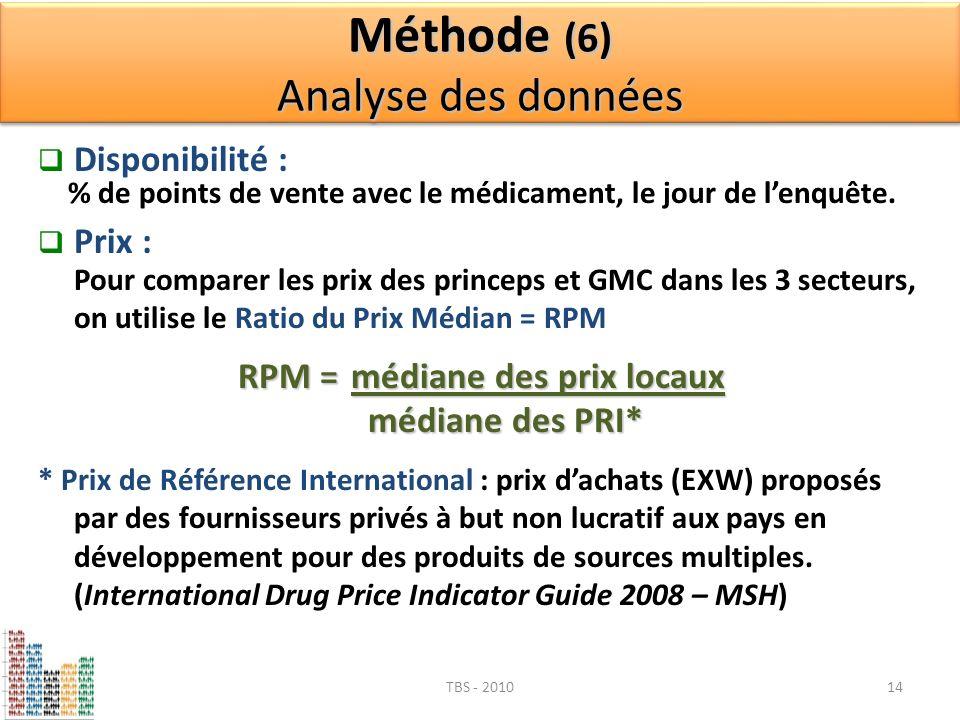 Méthode (6) Analyse des données Disponibilité : % de points de vente avec le médicament, le jour de lenquête. Prix : Pour comparer les prix des prince