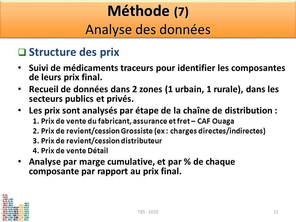 Structure des prix Suivi de médicaments traceurs pour identifier les composantes de leurs prix final. Recueil de données dans 2 zones (1 urbain, 1 rur