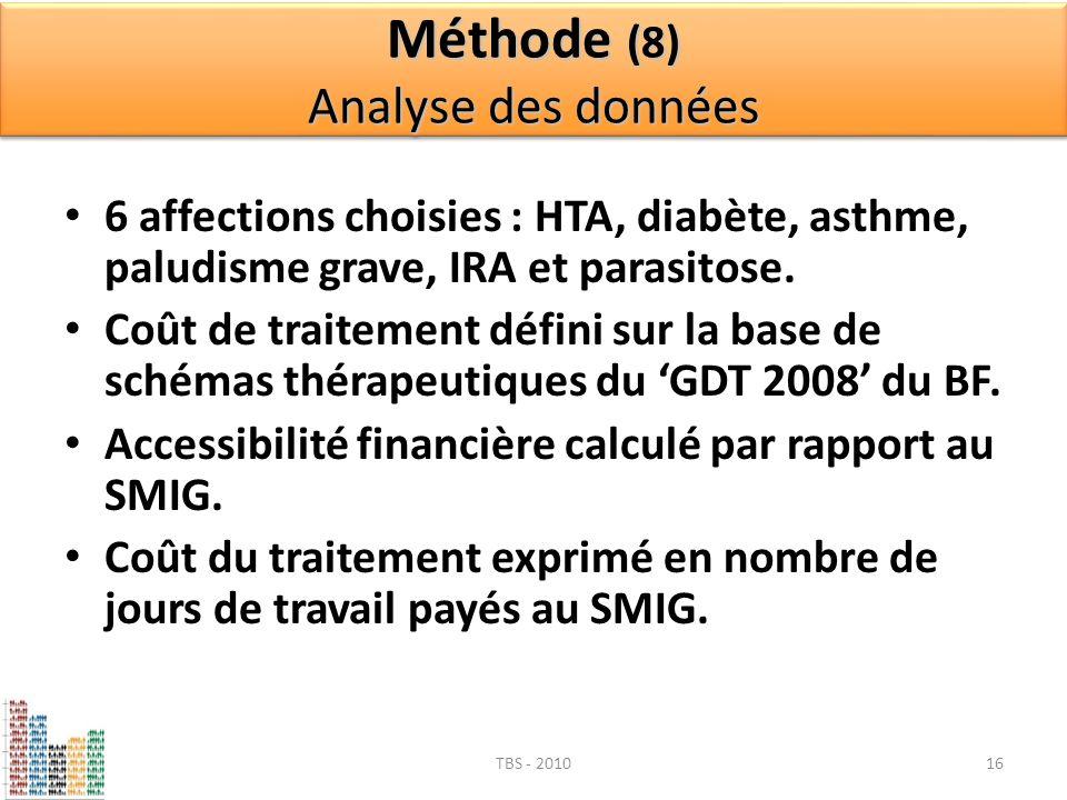 6 affections choisies : HTA, diabète, asthme, paludisme grave, IRA et parasitose. Coût de traitement défini sur la base de schémas thérapeutiques du G