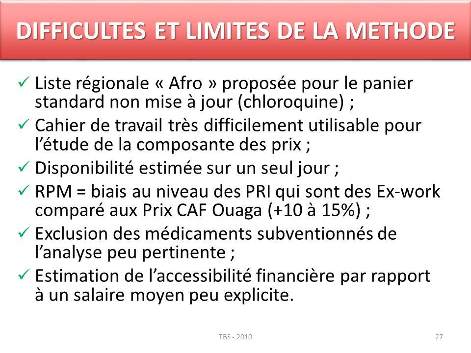DIFFICULTES ET LIMITES DE LA METHODE Liste régionale « Afro » proposée pour le panier standard non mise à jour (chloroquine) ; Cahier de travail très