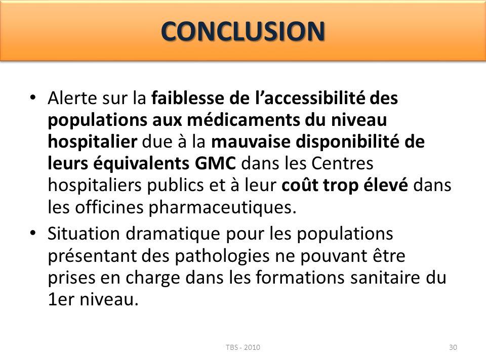 Alerte sur la faiblesse de laccessibilité des populations aux médicaments du niveau hospitalier due à la mauvaise disponibilité de leurs équivalents G