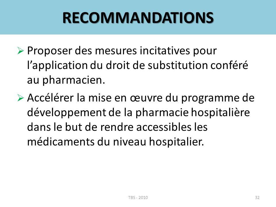 Proposer des mesures incitatives pour lapplication du droit de substitution conféré au pharmacien. Accélérer la mise en œuvre du programme de développ