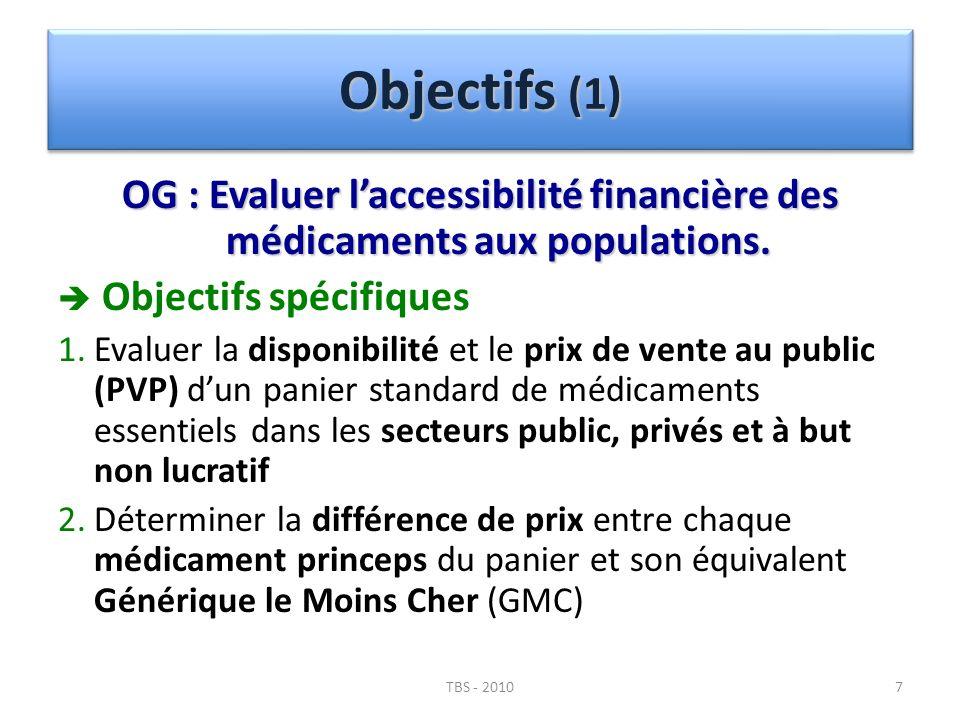 Objectifs (1) OG : Evaluer laccessibilité financière des médicaments aux populations. Objectifs spécifiques 1.Evaluer la disponibilité et le prix de v
