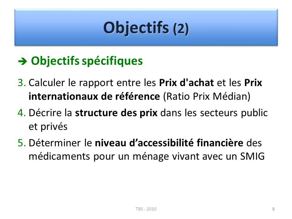 Objectifs (2) Objectifs spécifiques 3.Calculer le rapport entre les Prix d'achat et les Prix internationaux de référence (Ratio Prix Médian) 4.Décrire