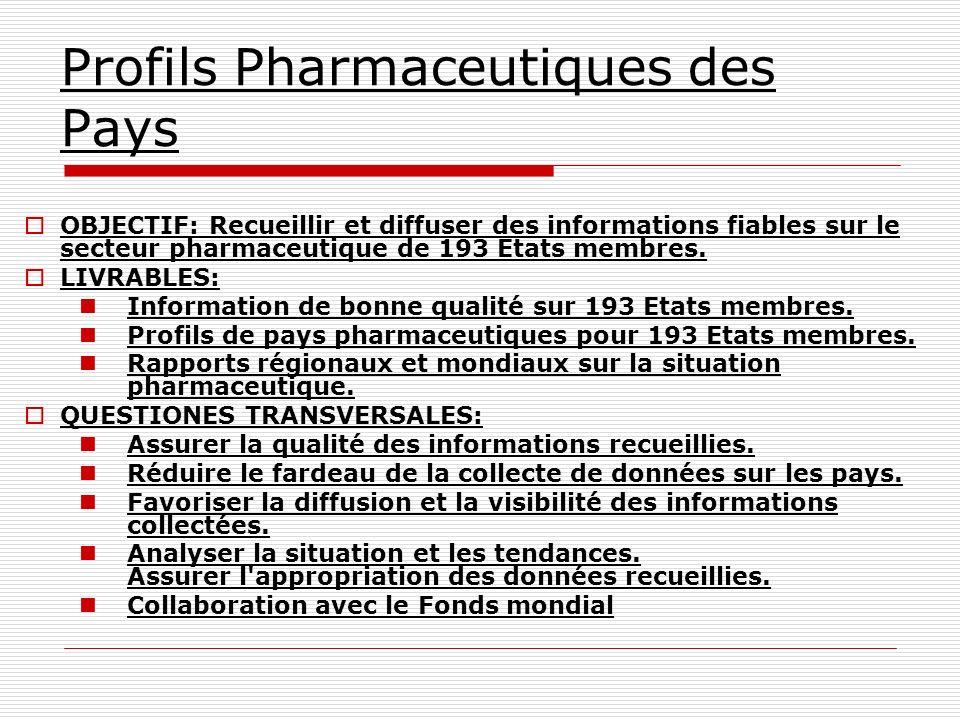 Profils Pharmaceutiques des Pays OBJECTIF: Recueillir et diffuser des informations fiables sur le secteur pharmaceutique de 193 Etats membres. LIVRABL