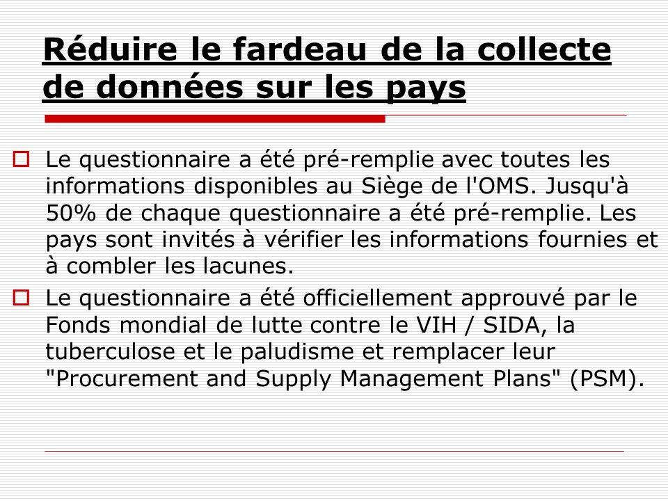 Réduire le fardeau de la collecte de données sur les pays Le questionnaire a été pré-remplie avec toutes les informations disponibles au Siège de l'OM