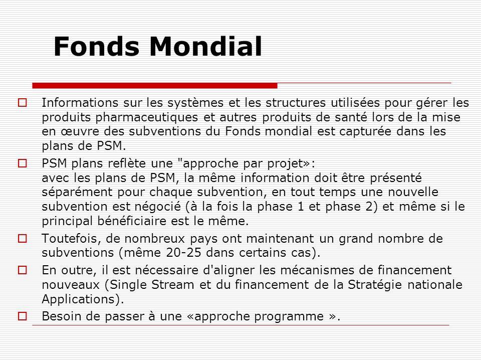 Fonds Mondial Informations sur les systèmes et les structures utilisées pour gérer les produits pharmaceutiques et autres produits de santé lors de la