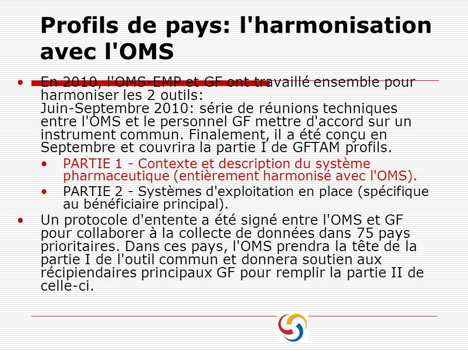 Profils de pays: l'harmonisation avec l'OMS En 2010, l'OMS-EMP et GF ont travaillé ensemble pour harmoniser les 2 outils: Juin-Septembre 2010: série d