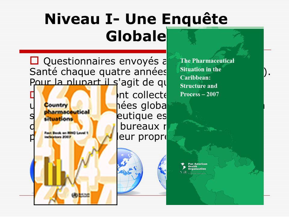 Niveau I- Une Enquête Globale Questionnaires envoyés au Ministère de la Santé chaque quatre années (1999, 2003, 2007). Pour la plupart il s'agit de qu