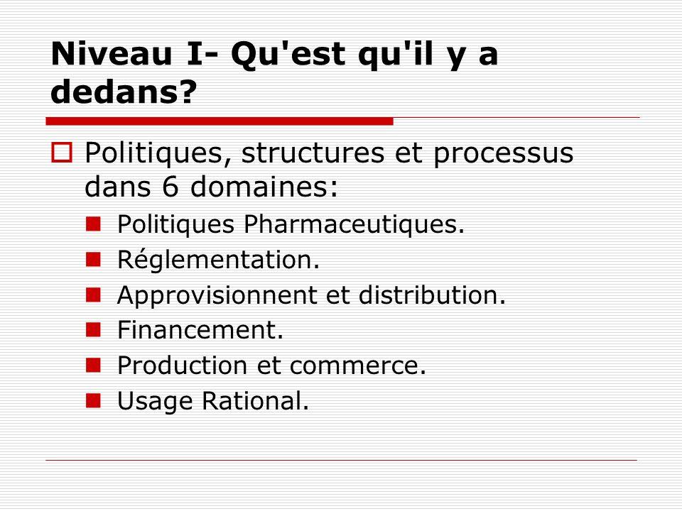Niveau I- Qu'est qu'il y a dedans? Politiques, structures et processus dans 6 domaines: Politiques Pharmaceutiques. Réglementation. Approvisionnent et