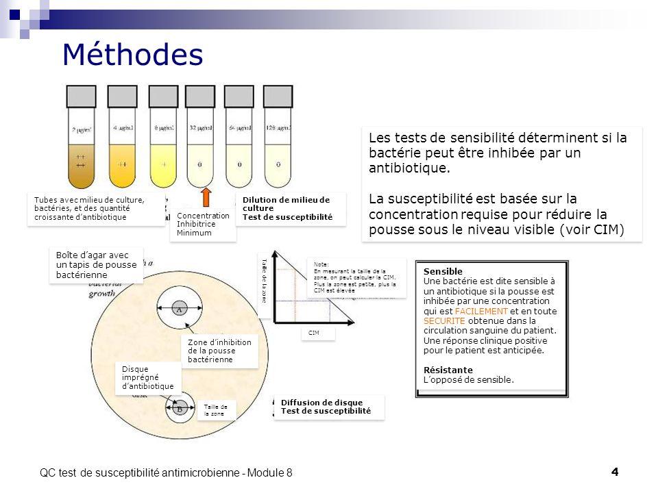 QC test de susceptibilité antimicrobienne - Module 8 15 Mesurer Règle Pied à coulisse Lecture avec une lumière suffisante et à larrière de la boîte La zone lue est spécifique à un médicament Une loupe peut aider Les millimètres comptent