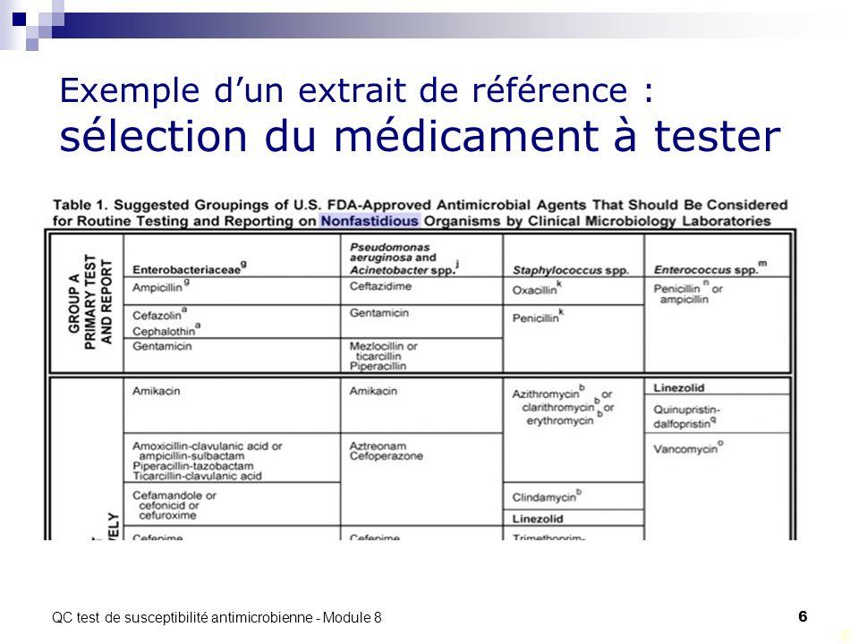 QC test de susceptibilité antimicrobienne - Module 8 17 Les résultats peuvent être incorrects si : lorganisme na pas été bien identifié erreur de transcription choix inapproprié dantibiotiques léchantillon testé du patient nétait pas le bon lanalyse demandée nétait pas la bonne léchantillon na pas été conservé correctement
