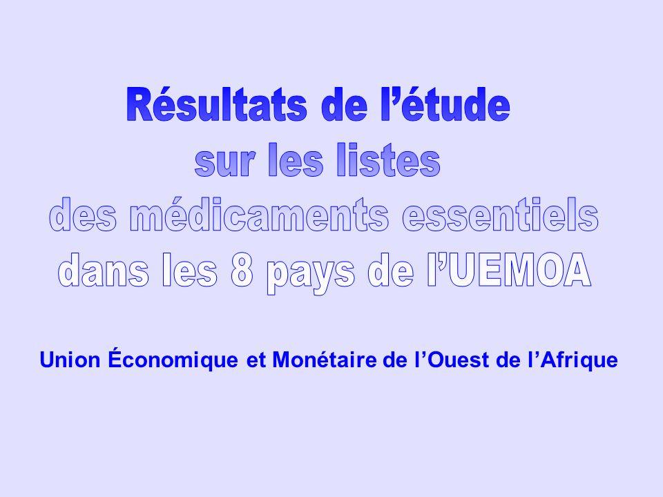 Description des objectifs et organisation de létude Dr Safiatou Ouatara, UEMOA