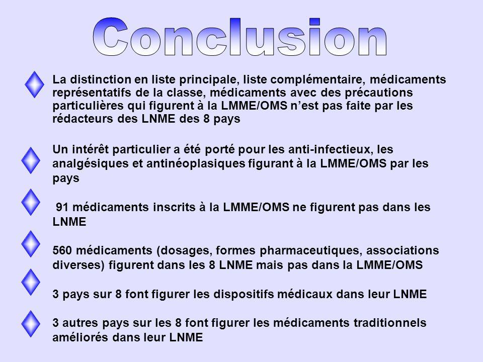 La distinction en liste principale, liste complémentaire, médicaments représentatifs de la classe, médicaments avec des précautions particulières qui