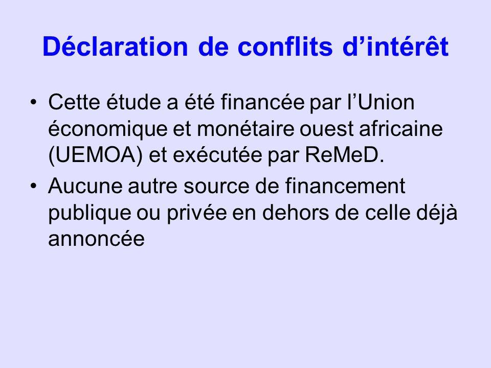 Déclaration de conflits dintérêt Cette étude a été financée par lUnion économique et monétaire ouest africaine (UEMOA) et exécutée par ReMeD. Aucune a