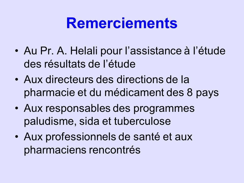 Remerciements Au Pr. A. Helali pour lassistance à létude des résultats de létude Aux directeurs des directions de la pharmacie et du médicament des 8