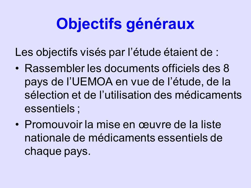 Objectifs généraux Les objectifs visés par létude étaient de : Rassembler les documents officiels des 8 pays de lUEMOA en vue de létude, de la sélecti