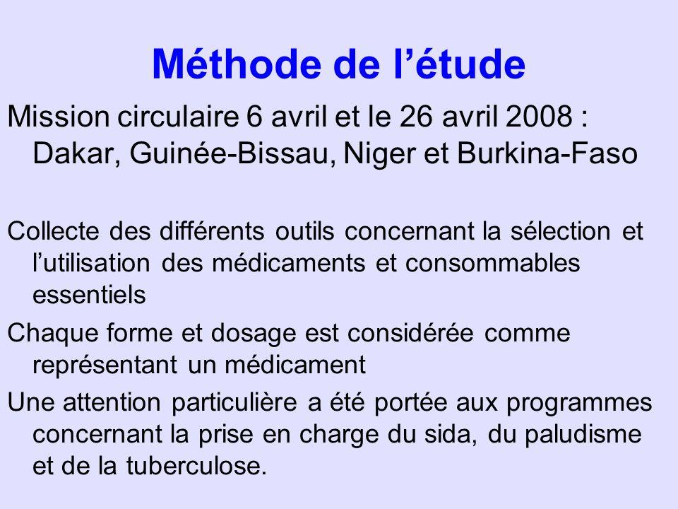 Méthode de létude Mission circulaire 6 avril et le 26 avril 2008 : Dakar, Guinée-Bissau, Niger et Burkina-Faso Collecte des différents outils concerna