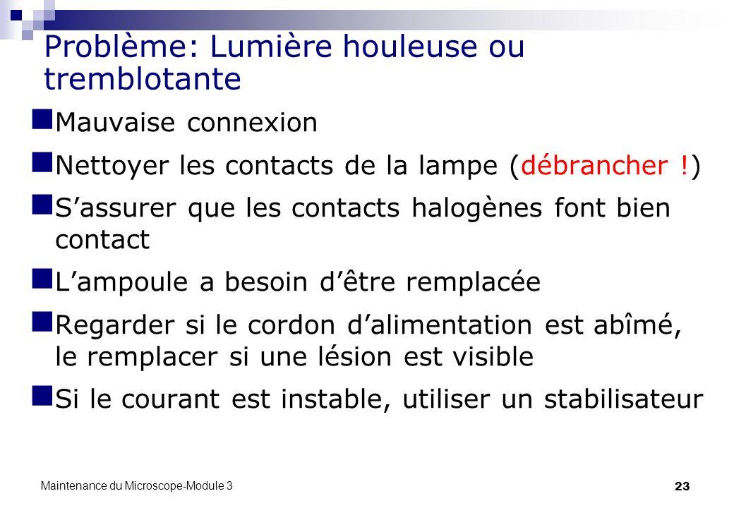 23 Problème: Lumière houleuse ou tremblotante Mauvaise connexion Nettoyer les contacts de la lampe (débrancher !) Sassurer que les contacts halogènes