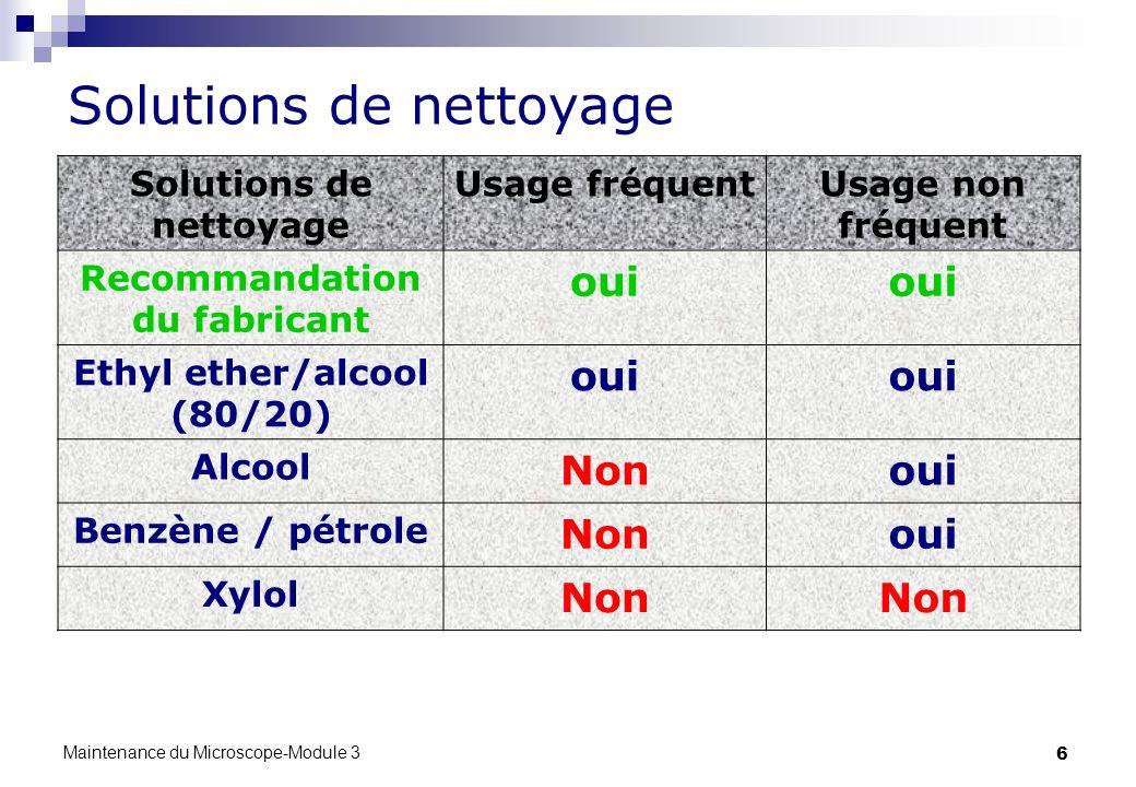 6 Solutions de nettoyage Usage fréquentUsage non fréquent Recommandation du fabricant oui Ethyl ether/alcool (80/20) oui Alcool Nonoui Benzène / pétro