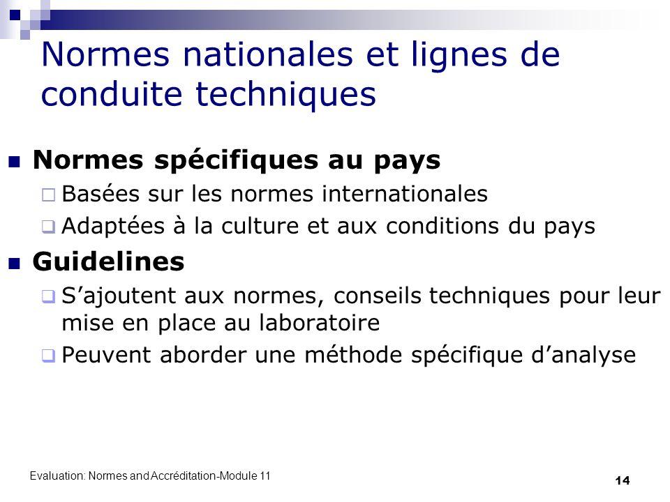 Evaluation: Normes and Accréditation-Module 11 14 Normes nationales et lignes de conduite techniques Normes spécifiques au pays Basées sur les normes