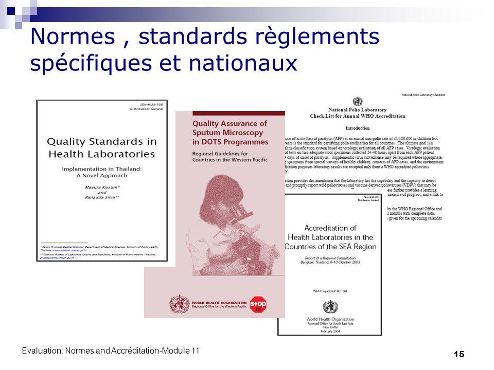 Evaluation: Normes and Accréditation-Module 11 15 Normes, standards règlements spécifiques et nationaux