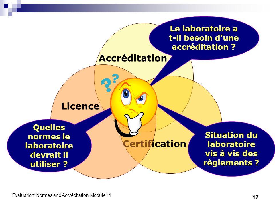 Evaluation: Normes and Accréditation-Module 11 17 Accréditation Certification Licence Quelles normes le laboratoire devrait il utiliser ? Situation du