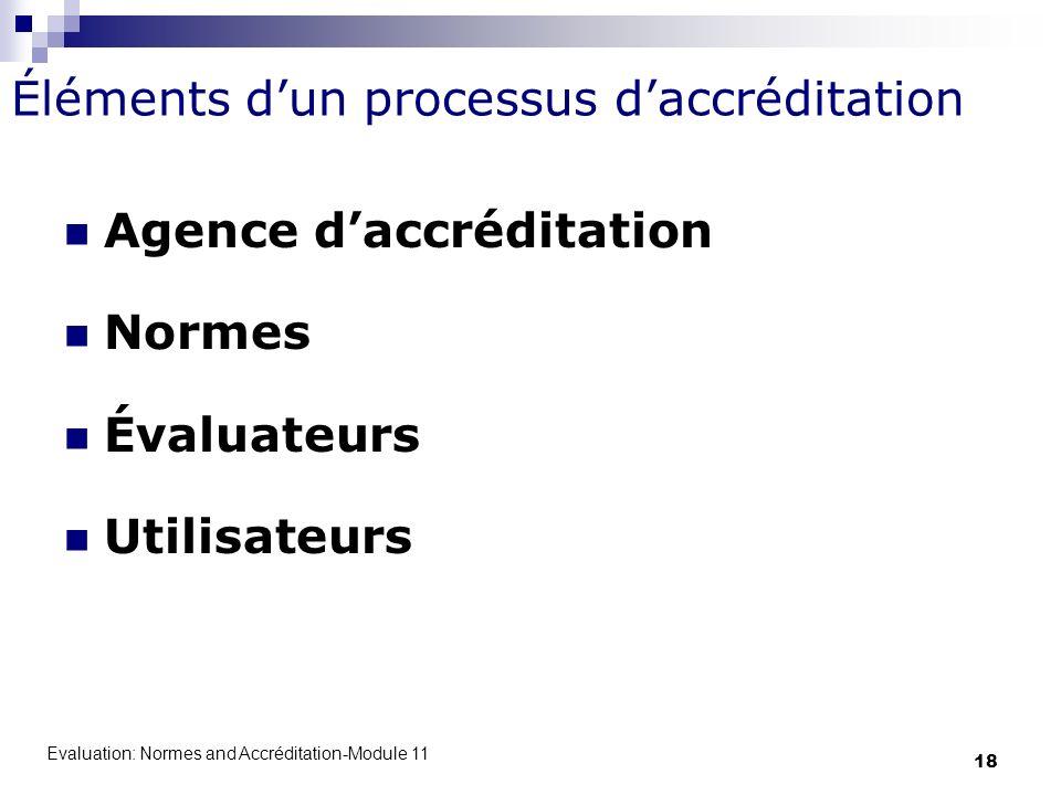 Evaluation: Normes and Accréditation-Module 11 18 Éléments dun processus daccréditation Agence daccréditation Normes Évaluateurs Utilisateurs
