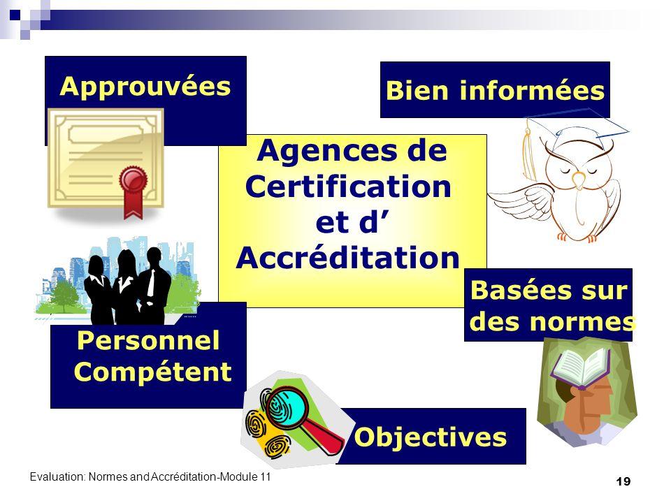 Evaluation: Normes and Accréditation-Module 11 19 Agences de Certification et d Accréditation Personnel Compétent Objectives Basées sur des normes Bie