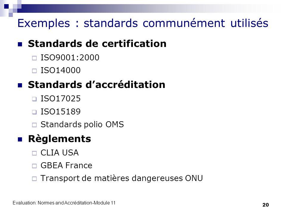 Evaluation: Normes and Accréditation-Module 11 20 Exemples : standards communément utilisés Standards de certification ISO9001:2000 ISO14000 Standards