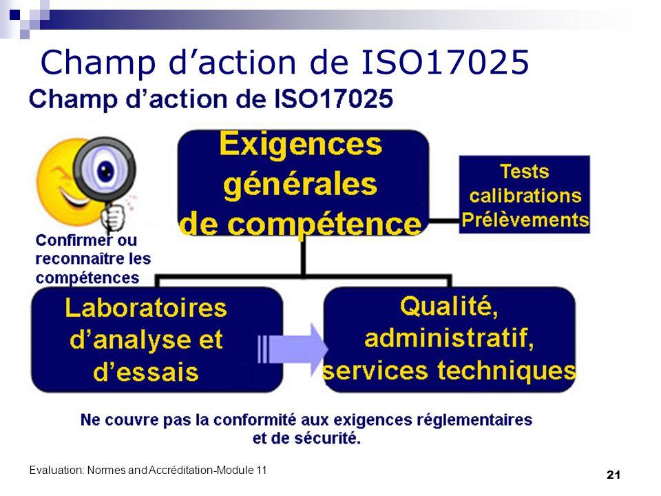 Evaluation: Normes and Accréditation-Module 11 21 Champ daction de ISO17025