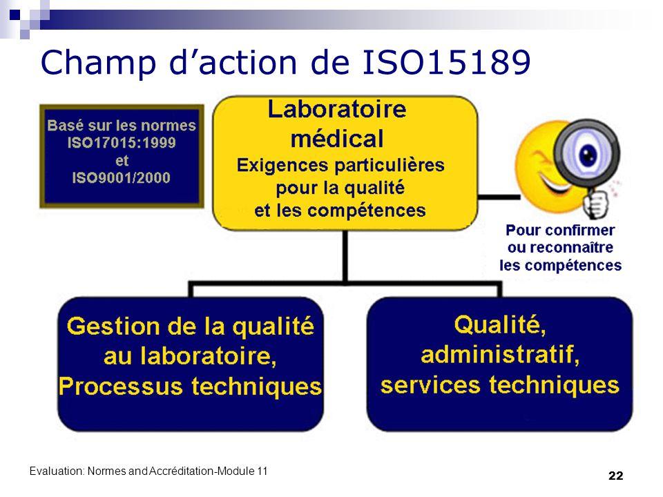 Evaluation: Normes and Accréditation-Module 11 22 Champ daction de ISO15189