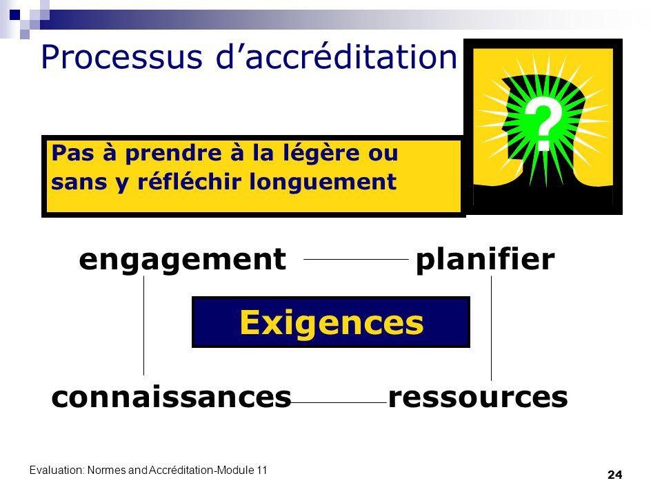 Evaluation: Normes and Accréditation-Module 11 24 Processus daccréditation Pas à prendre à la légère ou sans y réfléchir longuement Exigences connaiss