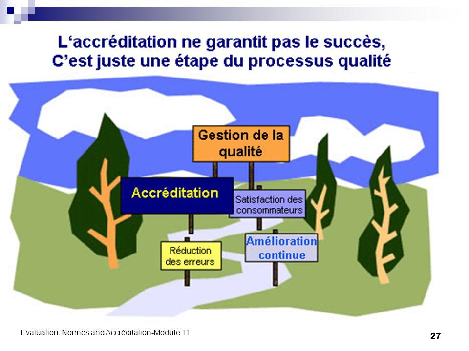 Evaluation: Normes and Accréditation-Module 11 27