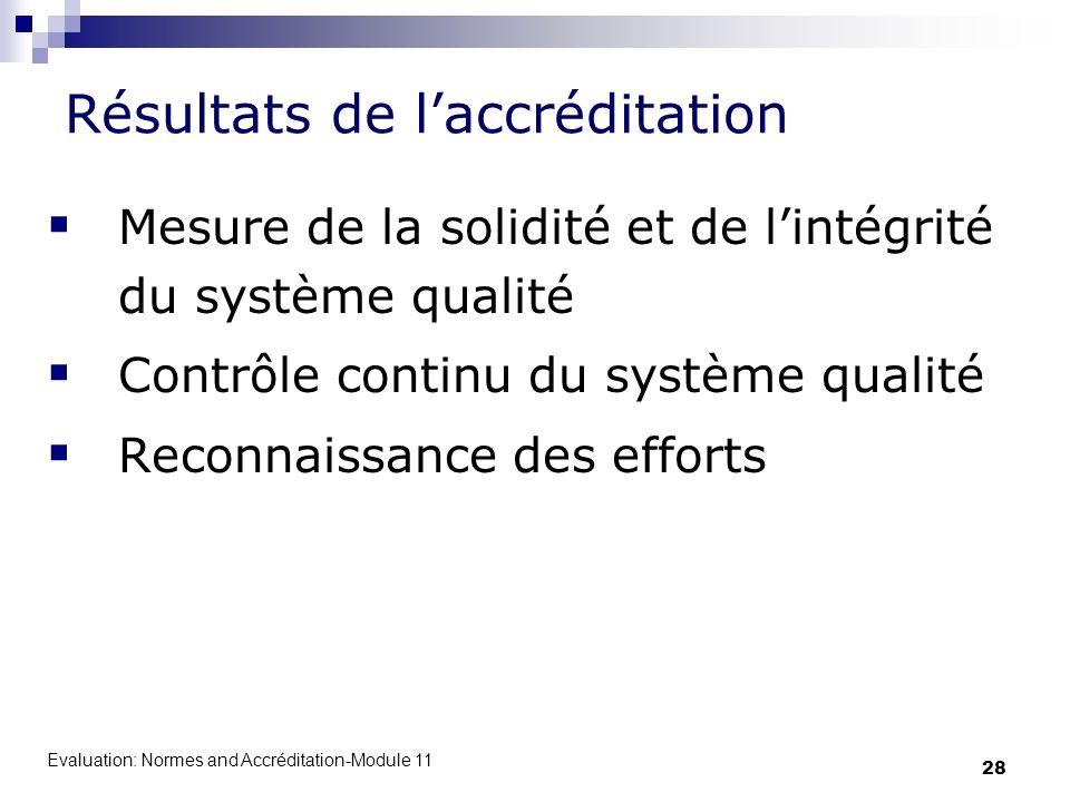 Evaluation: Normes and Accréditation-Module 11 28 Résultats de laccréditation Mesure de la solidité et de lintégrité du système qualité Contrôle conti