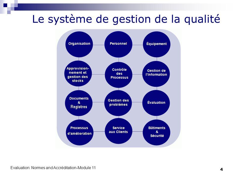 Evaluation: Normes and Accréditation-Module 11 5 Évaluation du laboratoire – Pourquoi.